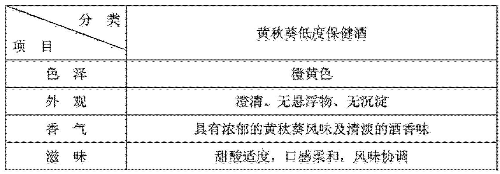 Figure CN103045429BD00081