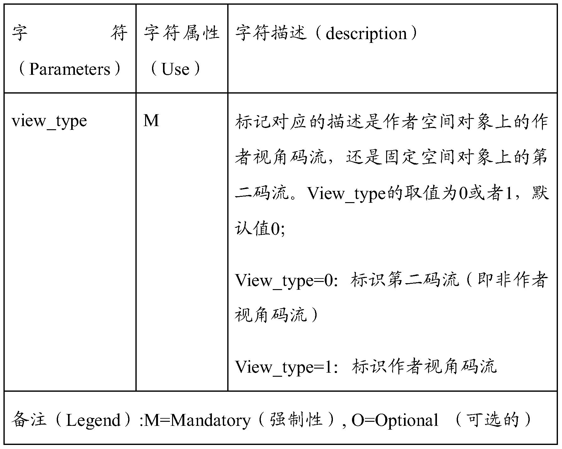 Figure PCTCN2016107111-appb-000011