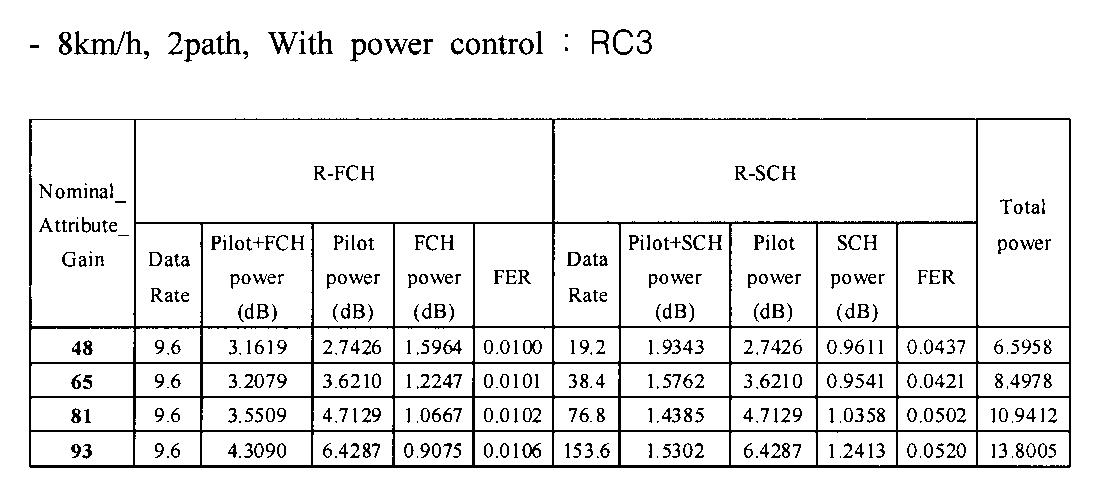 Figure 112002043738168-pat00009