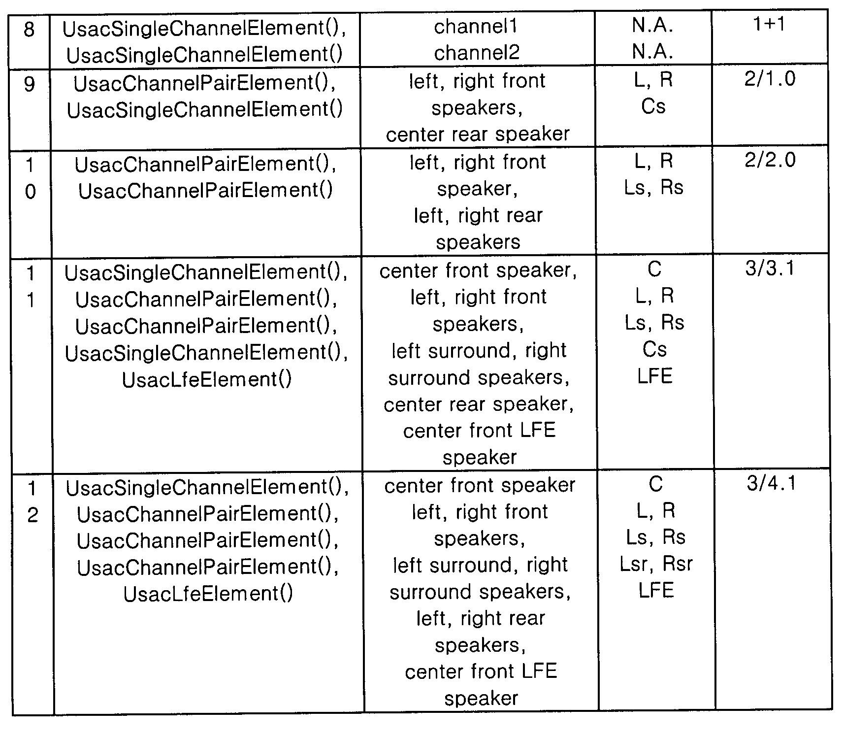 Figure PCTKR2014000443-appb-I000020