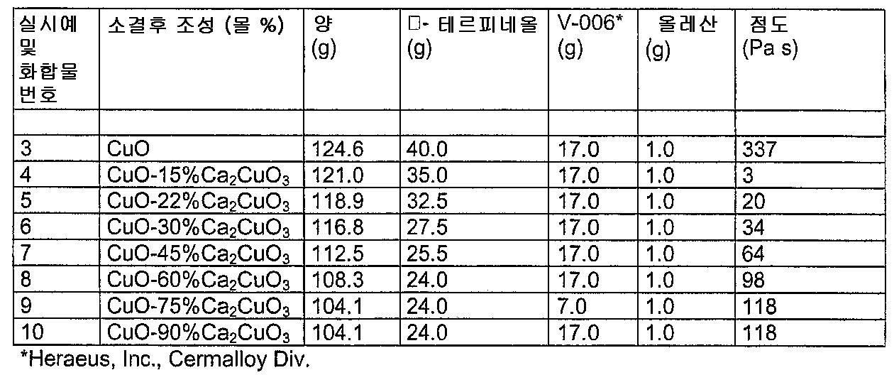 Figure 112004011368311-pat00001