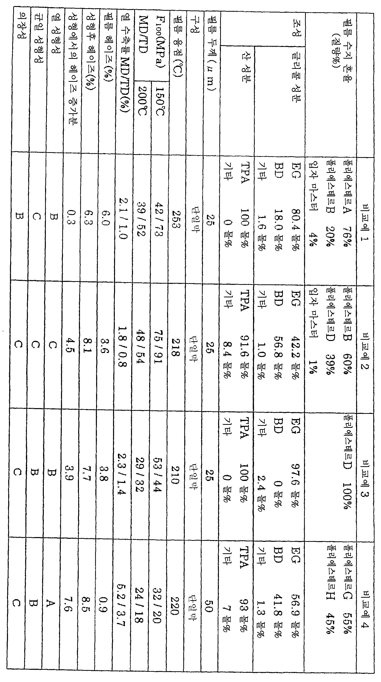 Figure 112007077019331-pct00004