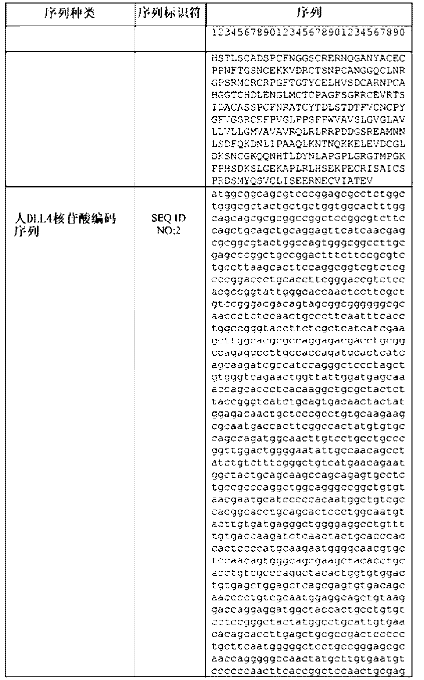 Figure CN102906113BD00351