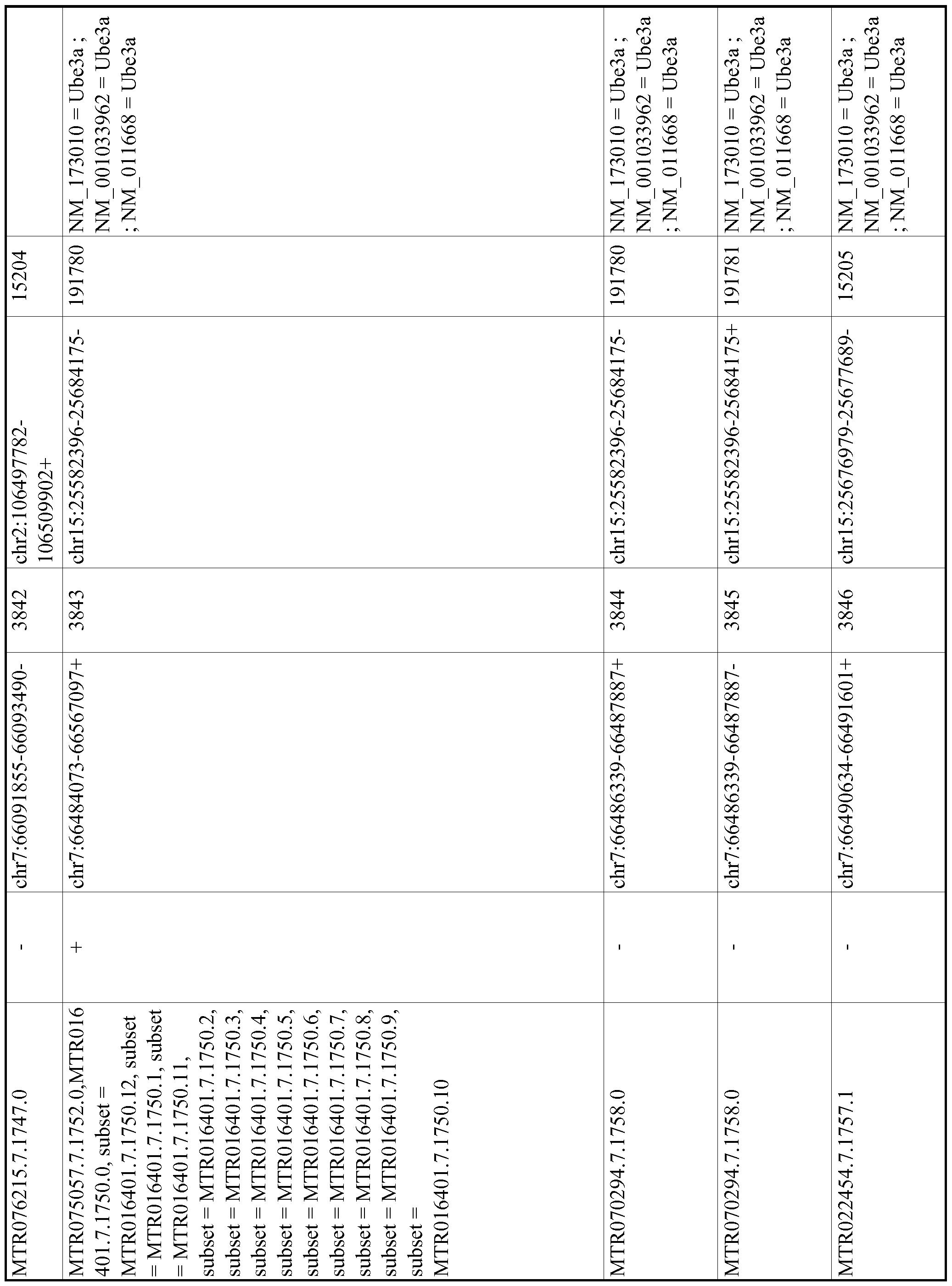 Figure imgf000738_0001