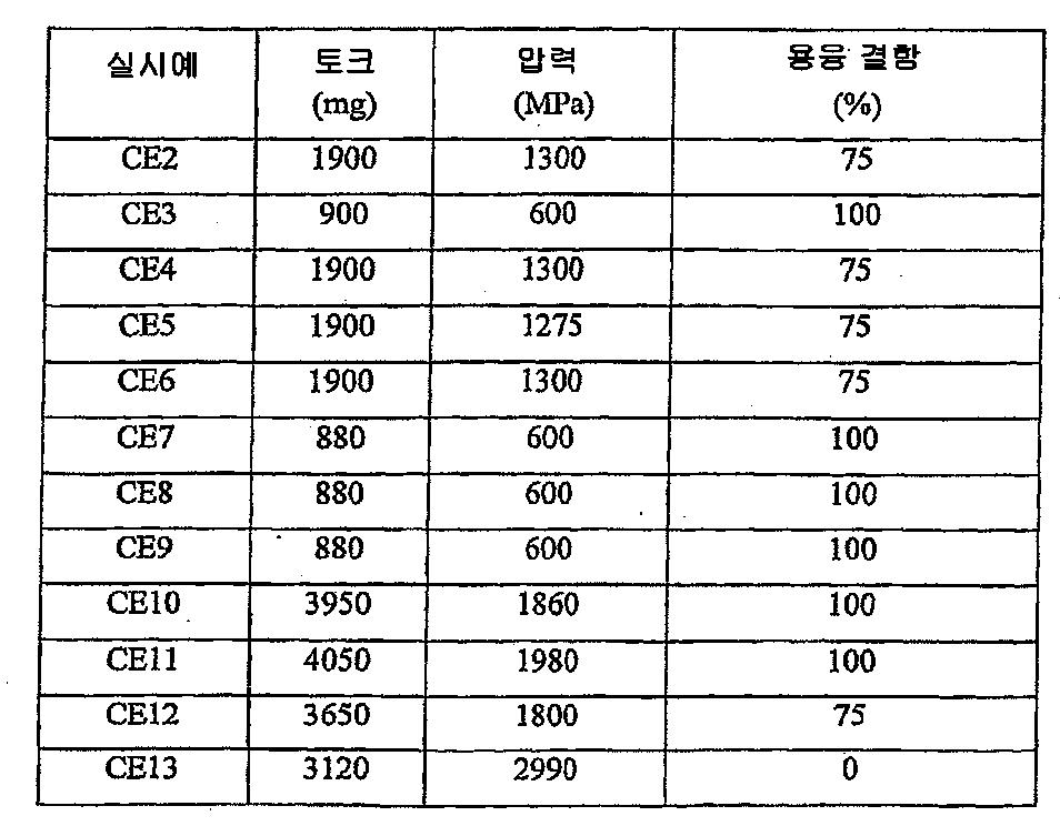 Figure 112008084631756-PCT00007