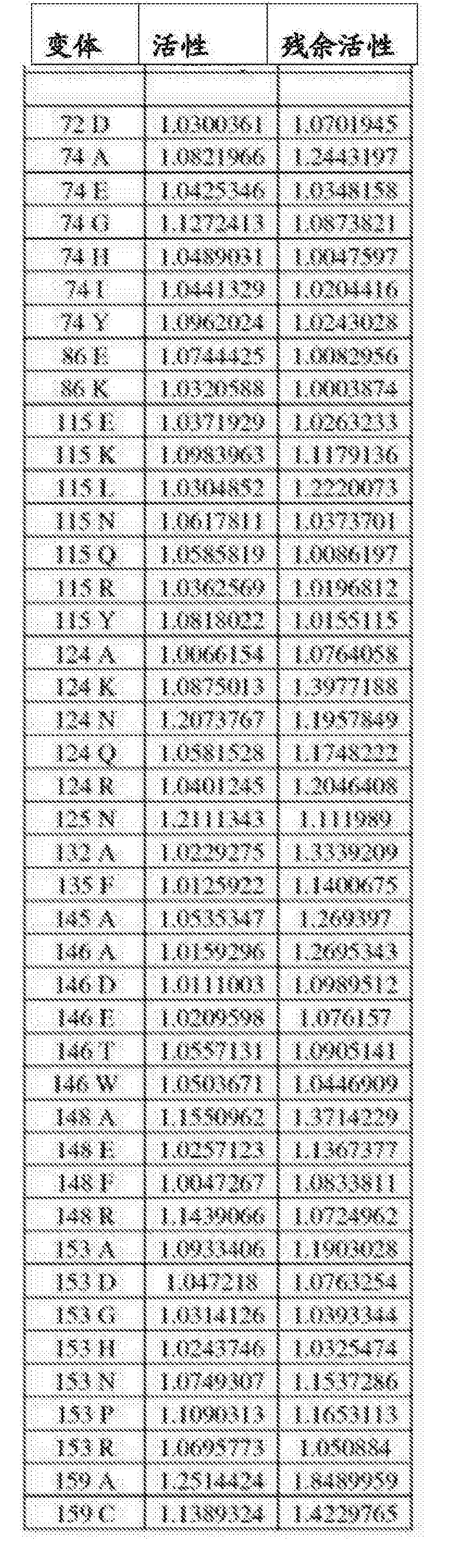 Figure CN105483099AD01061