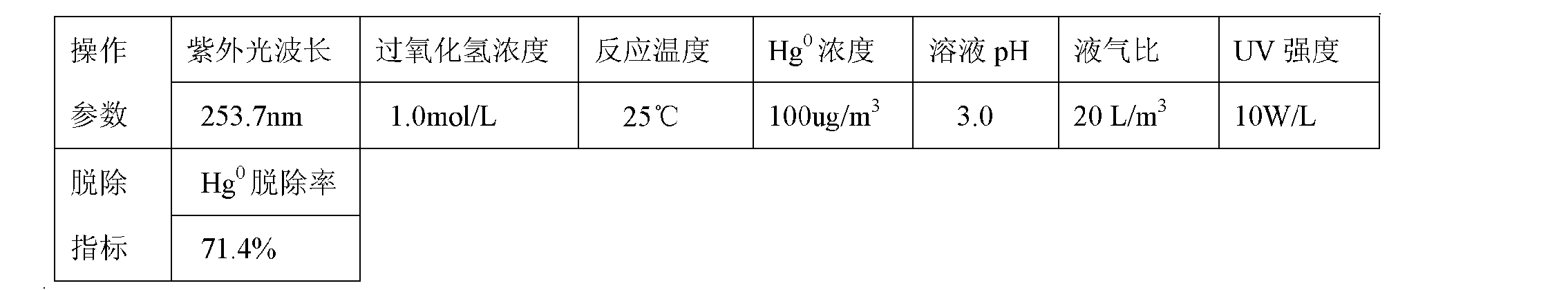 Figure CN101947409BD00114