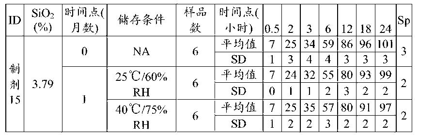 Figure CN105120659AD00851
