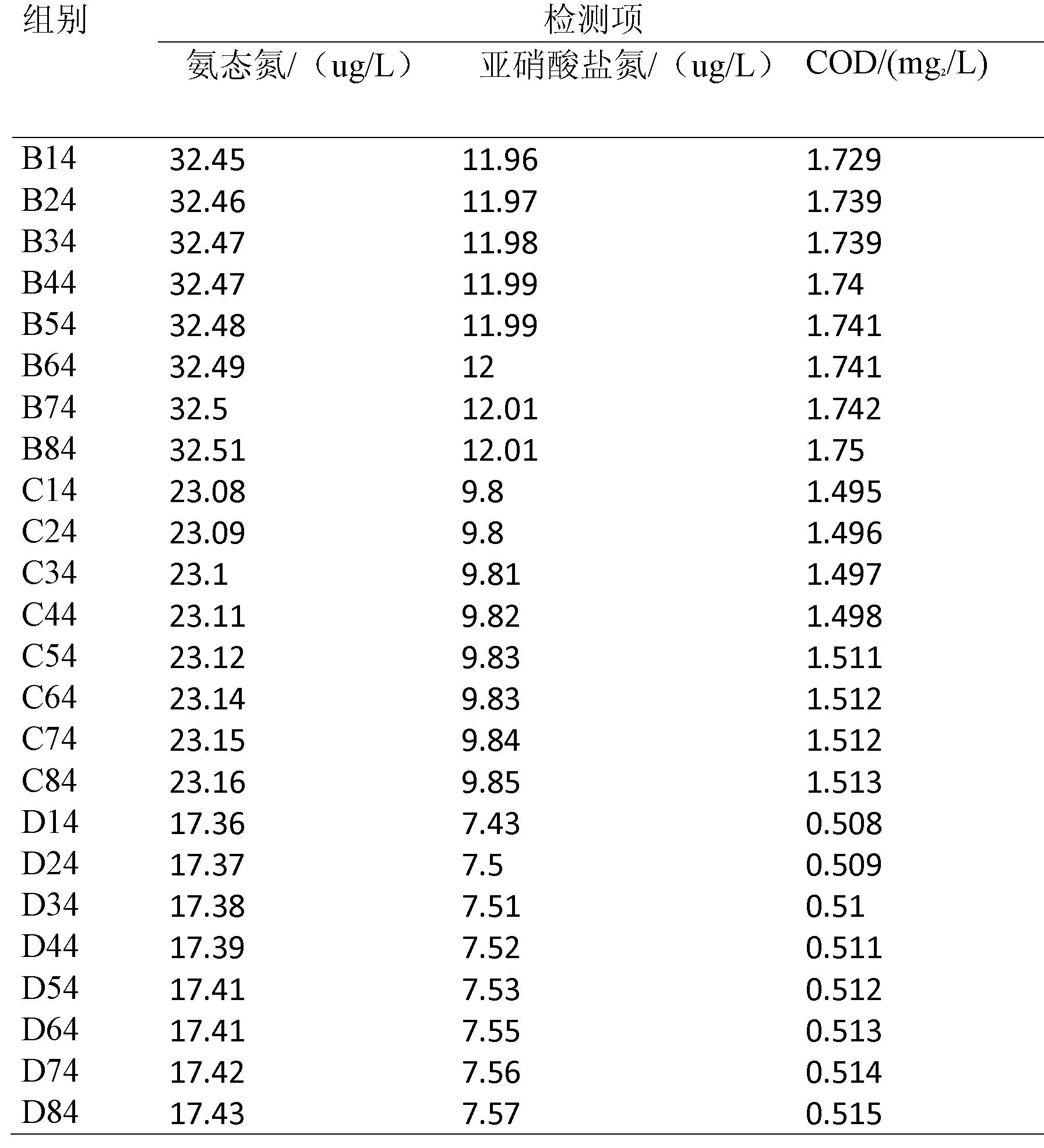 Figure CN101940177BD00091