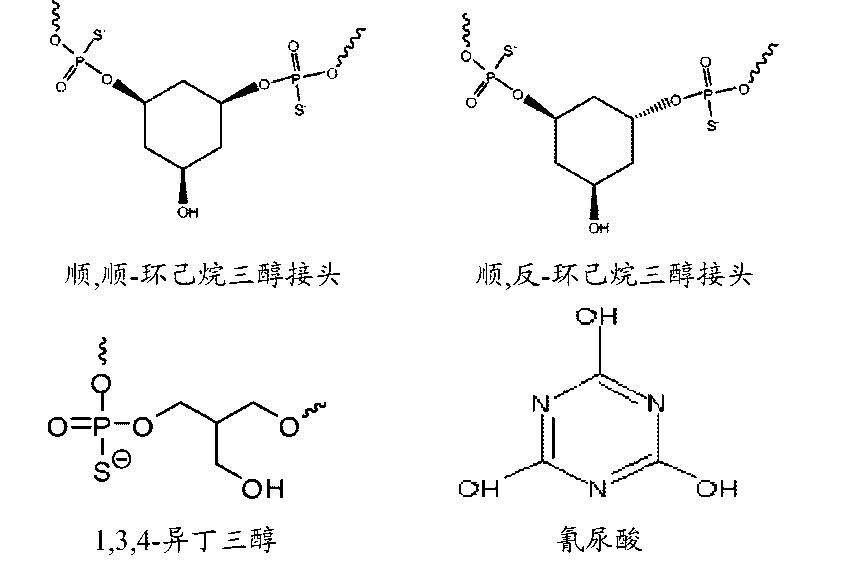 Figure CN102864151BD00241