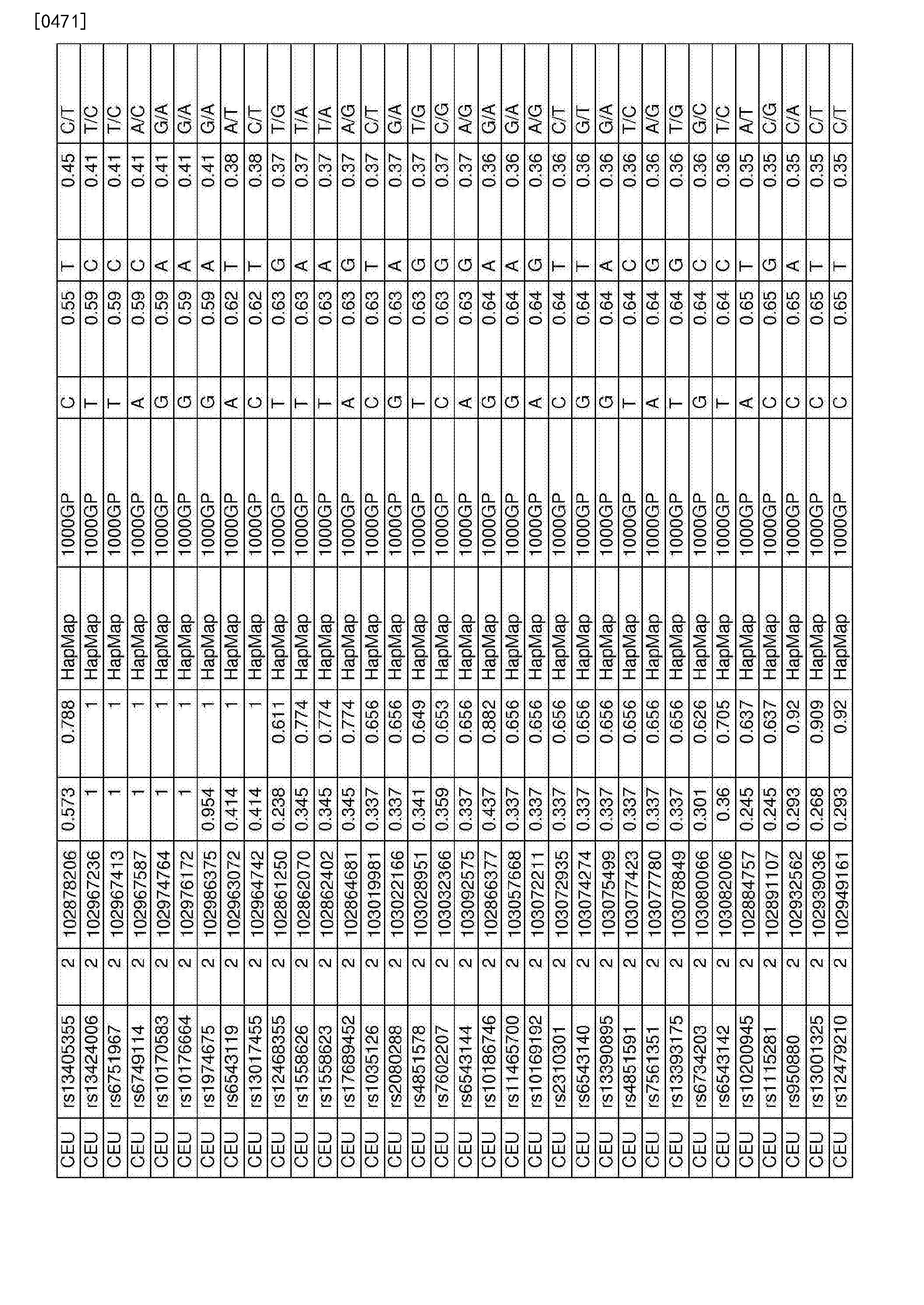 Figure CN107109494AD01421