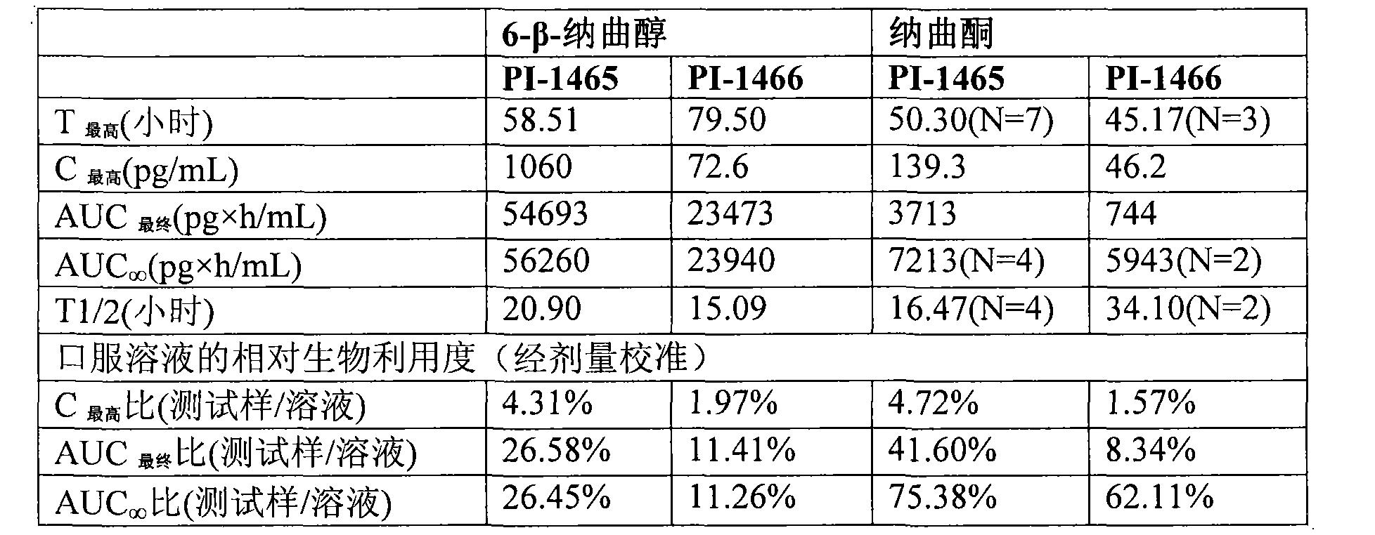 Figure CN101677963BD00411