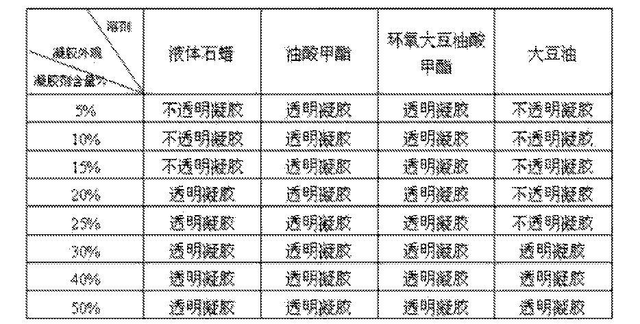 Figure CN104058989BD00162