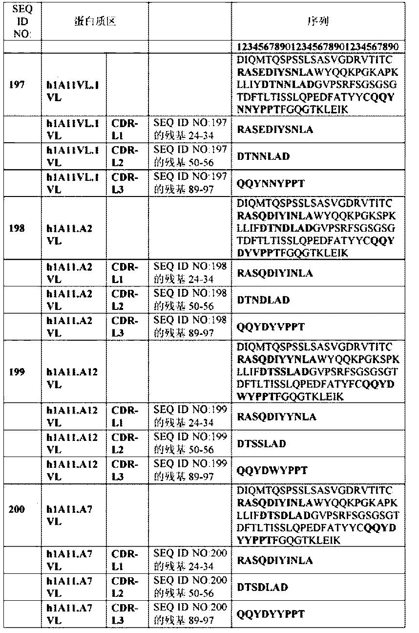 Figure CN102906113BD01191