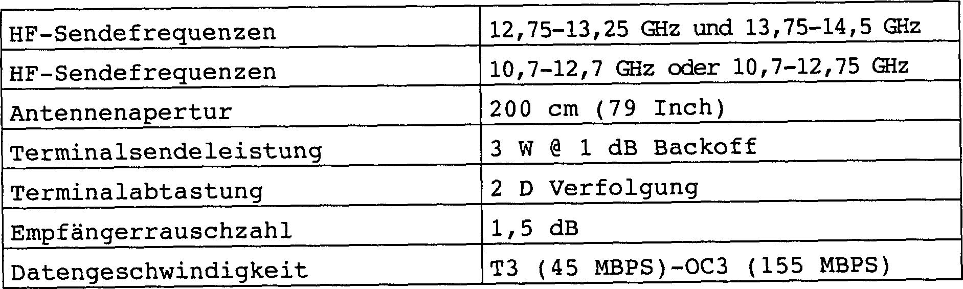 Figure 00680002