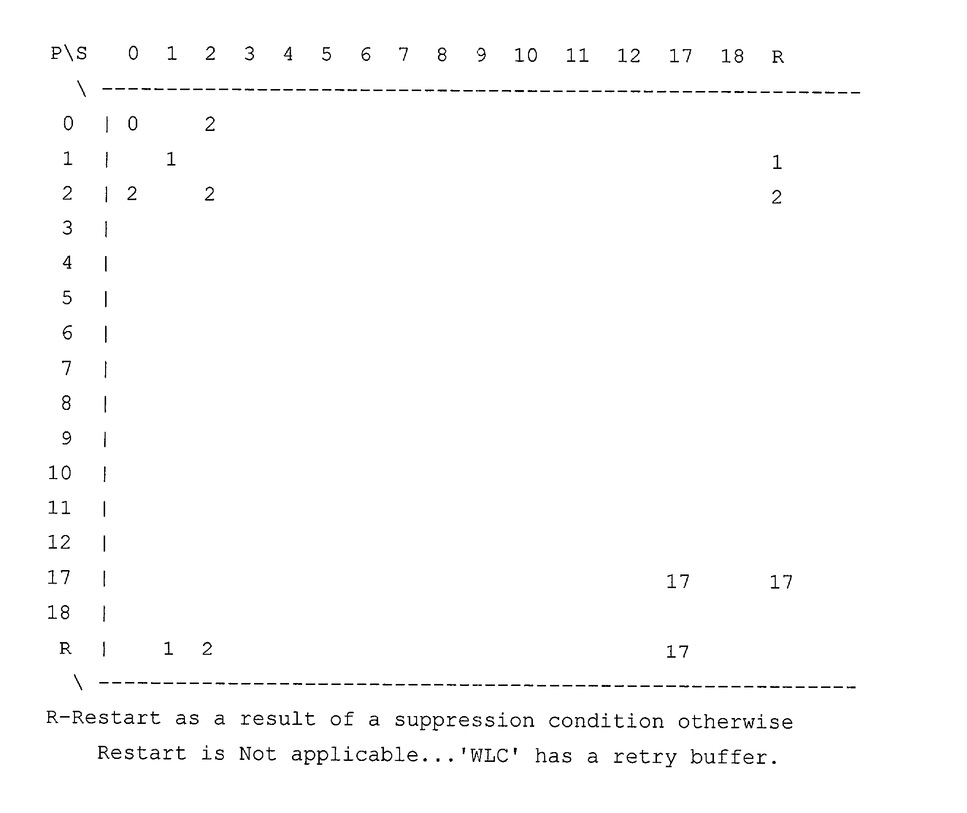 Figure US20030065971A1-20030403-P00027