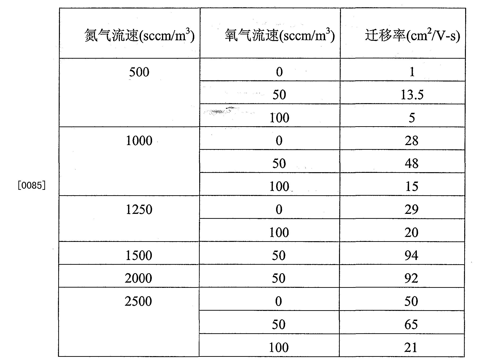 Figure CN101803028BD00191
