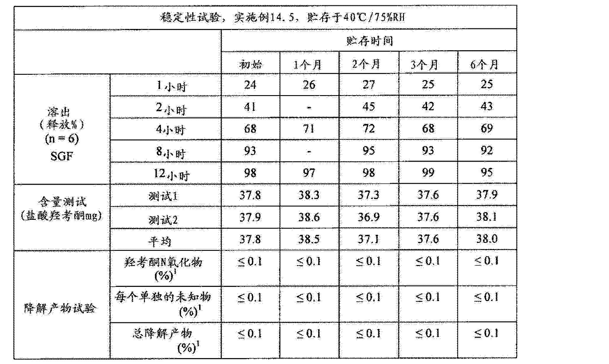Figure CN102657630AD01041