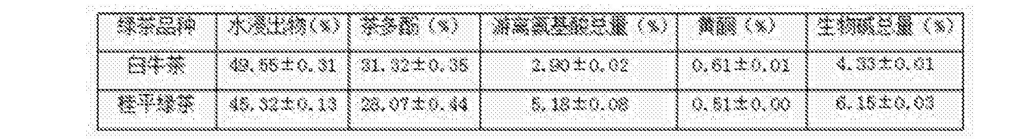 Figure CN108925358AD00061