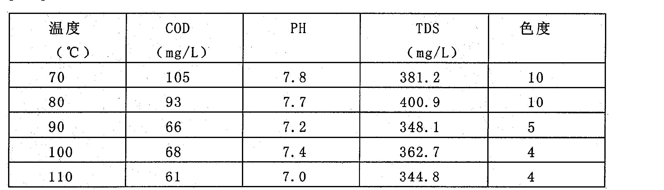 Figure CN102060405BD00051