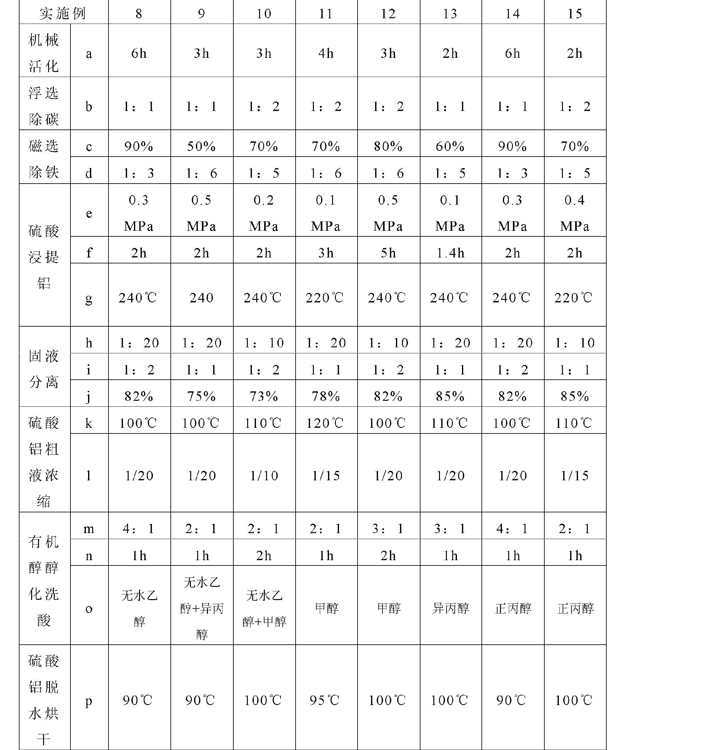 Figure CN102020303BD00101