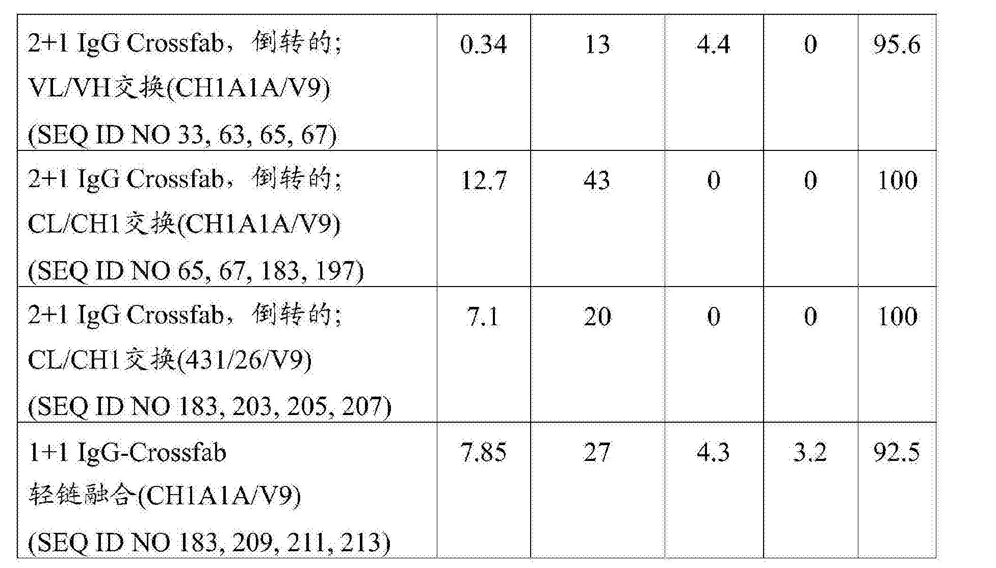 Figure CN103748114BD00601