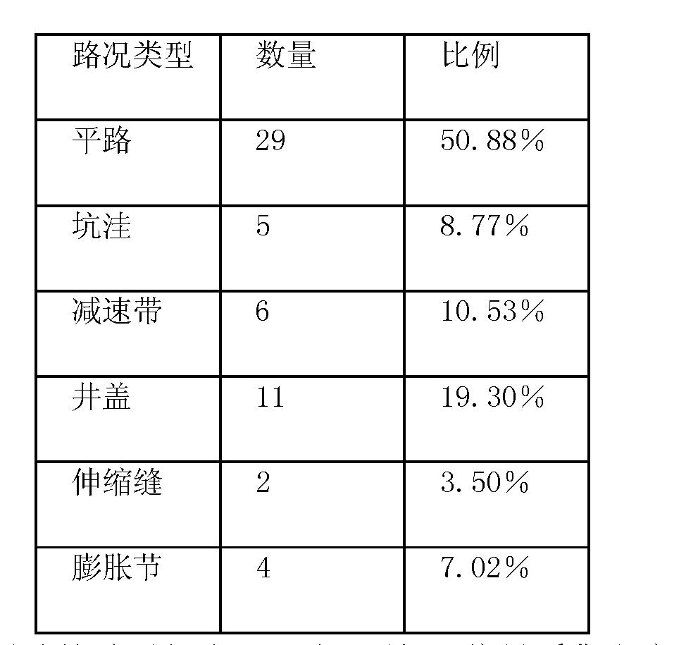 Figure CN102607505BD00081