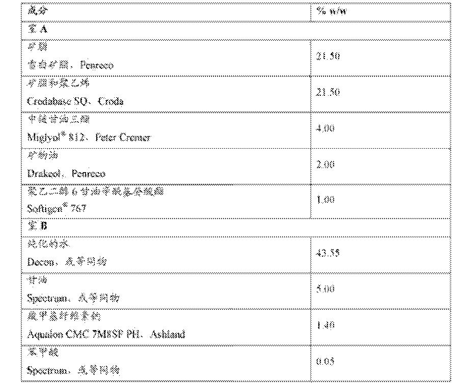 Figure CN105813617AD00352