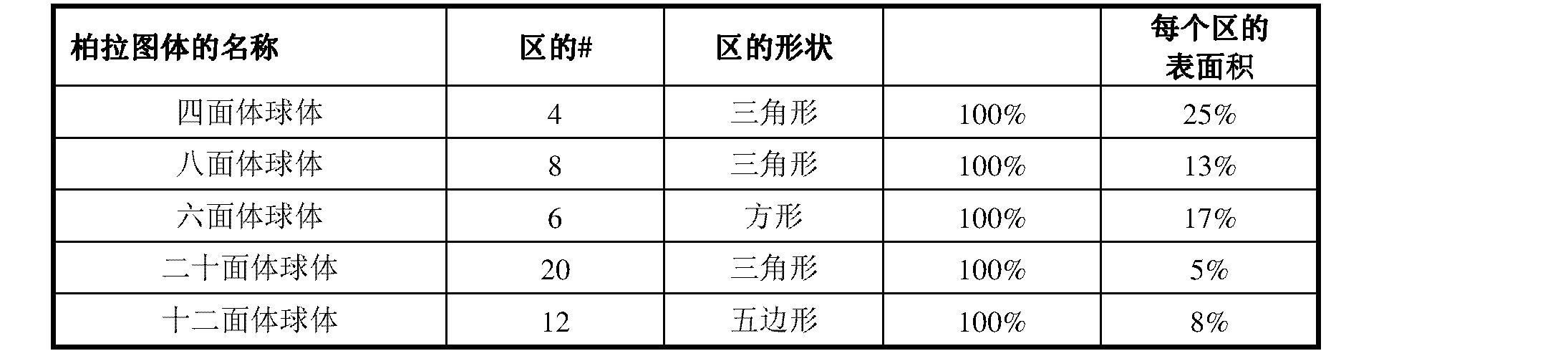 Figure CN102458589BD00191