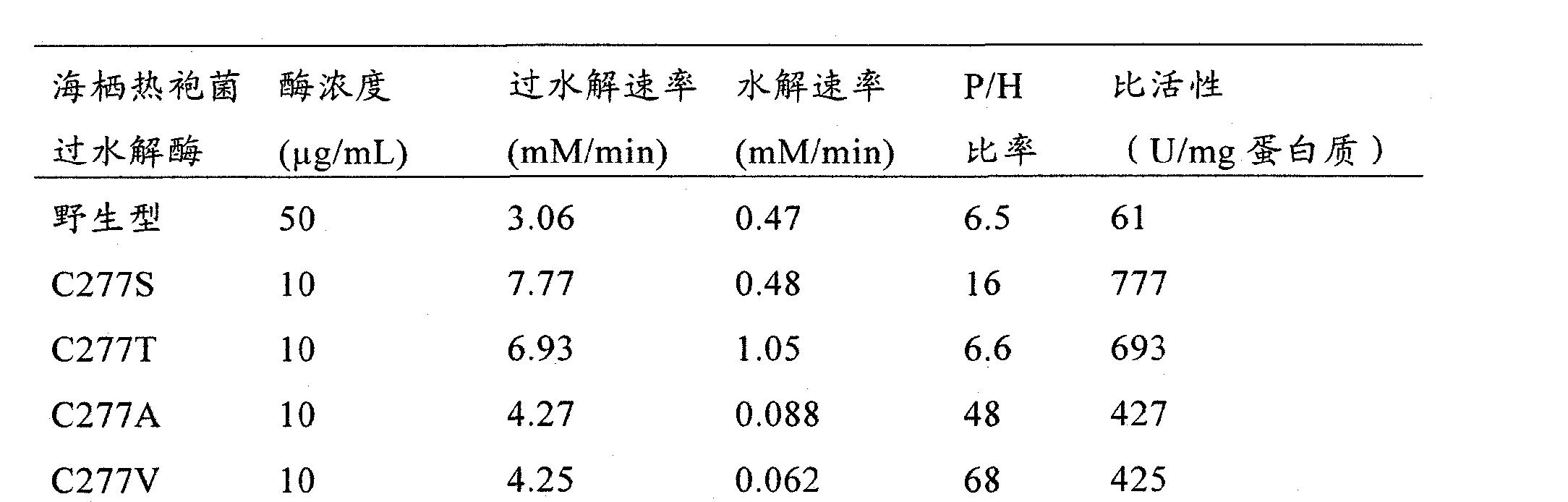 Figure CN102264894AD00711