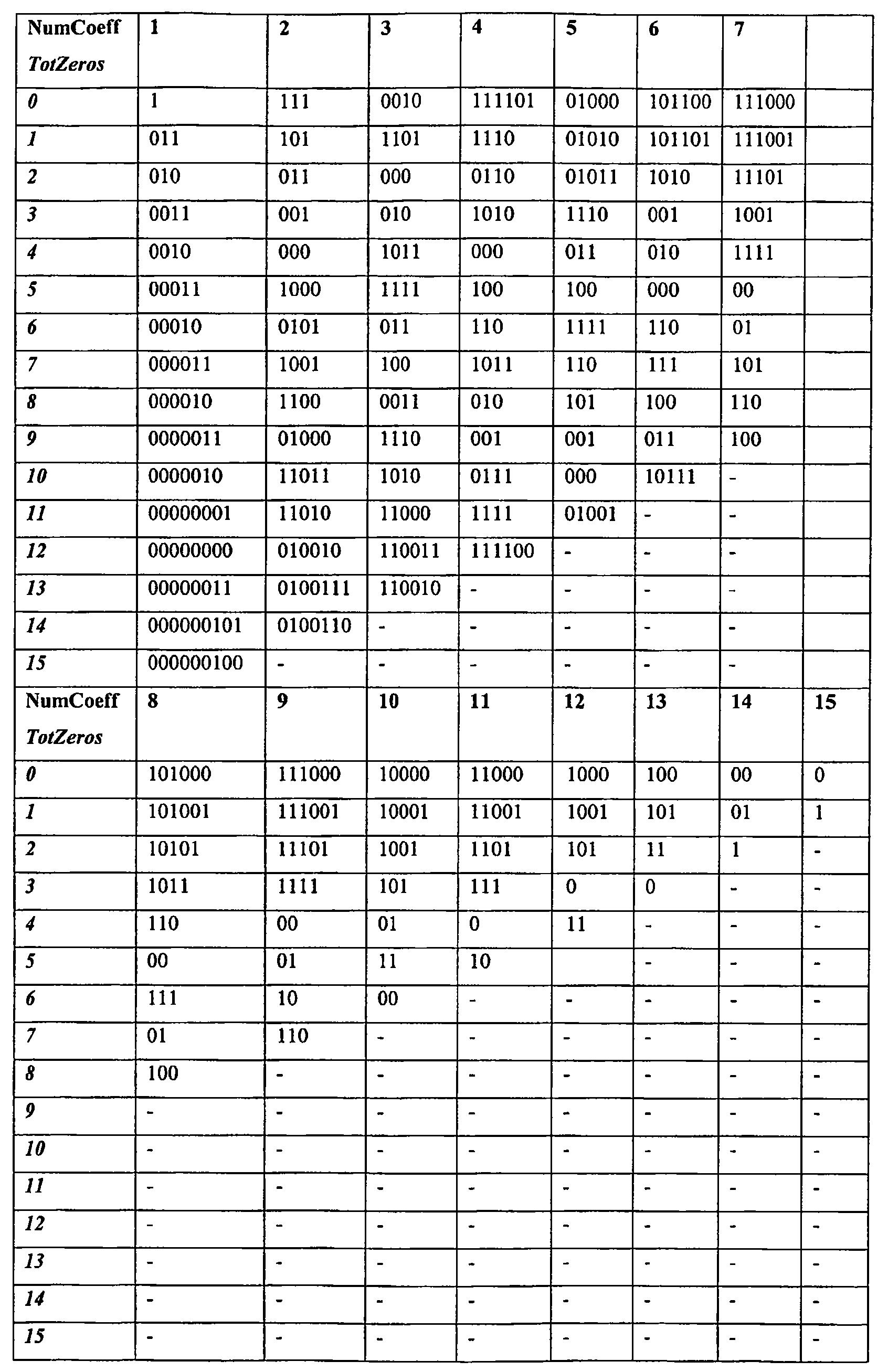 Figure 112004043188316-pct00019