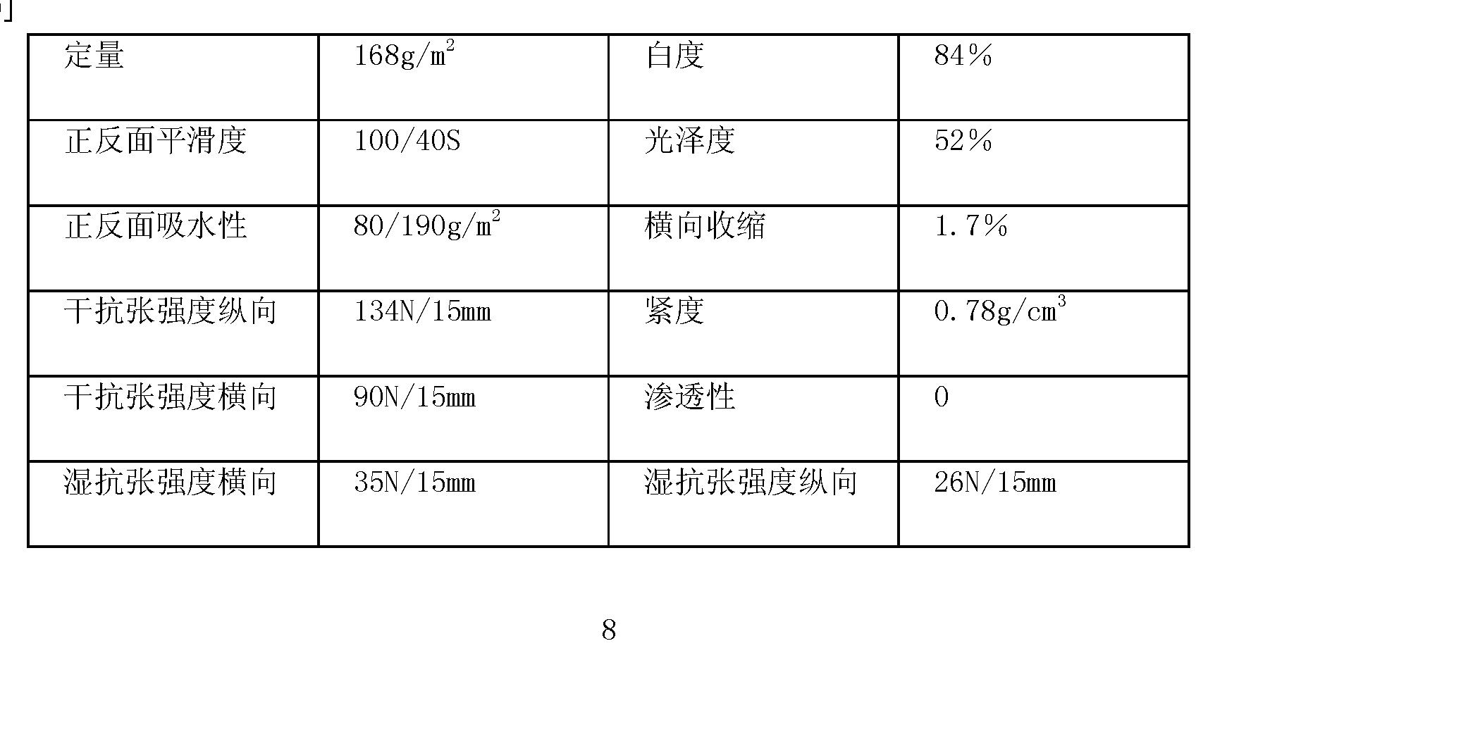 Figure CN101289824BD00082