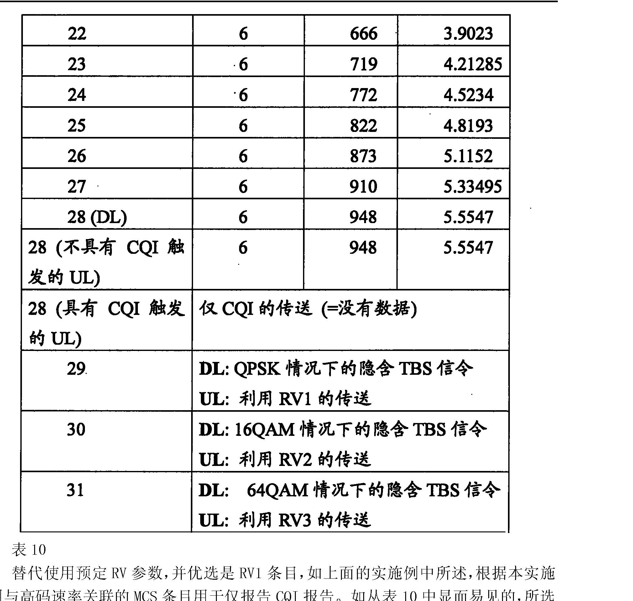 Figure CN102113258BD00231