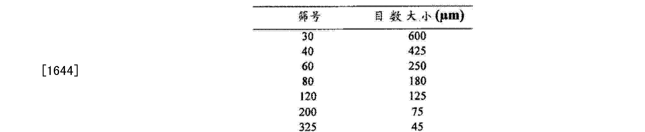 Figure CN102657630BD01541