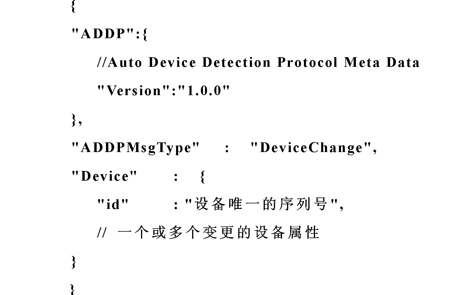 Figure CN102130807AD00082