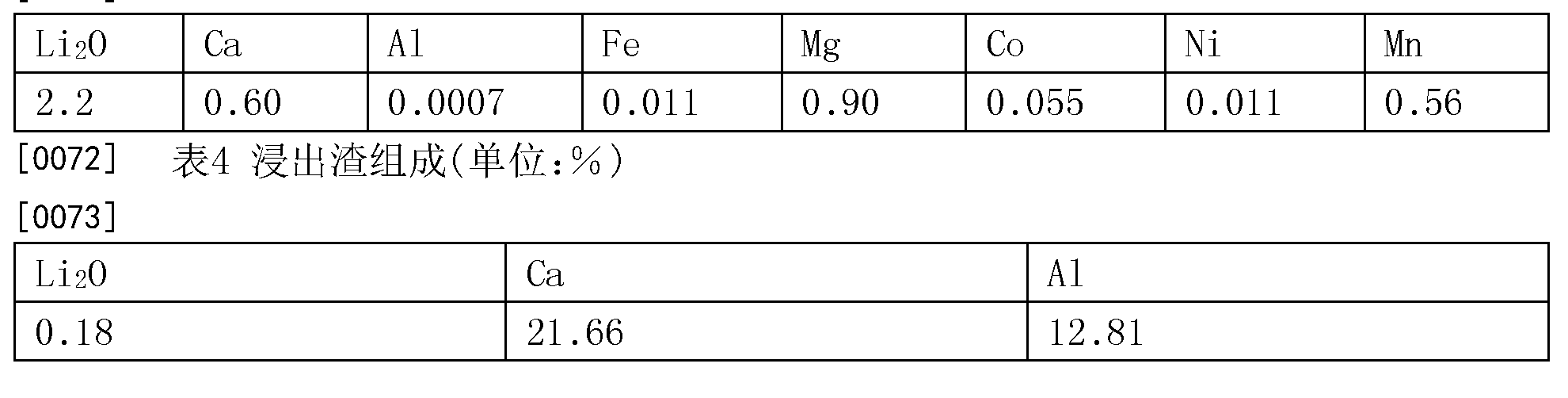 Figure CN105907983AD00062