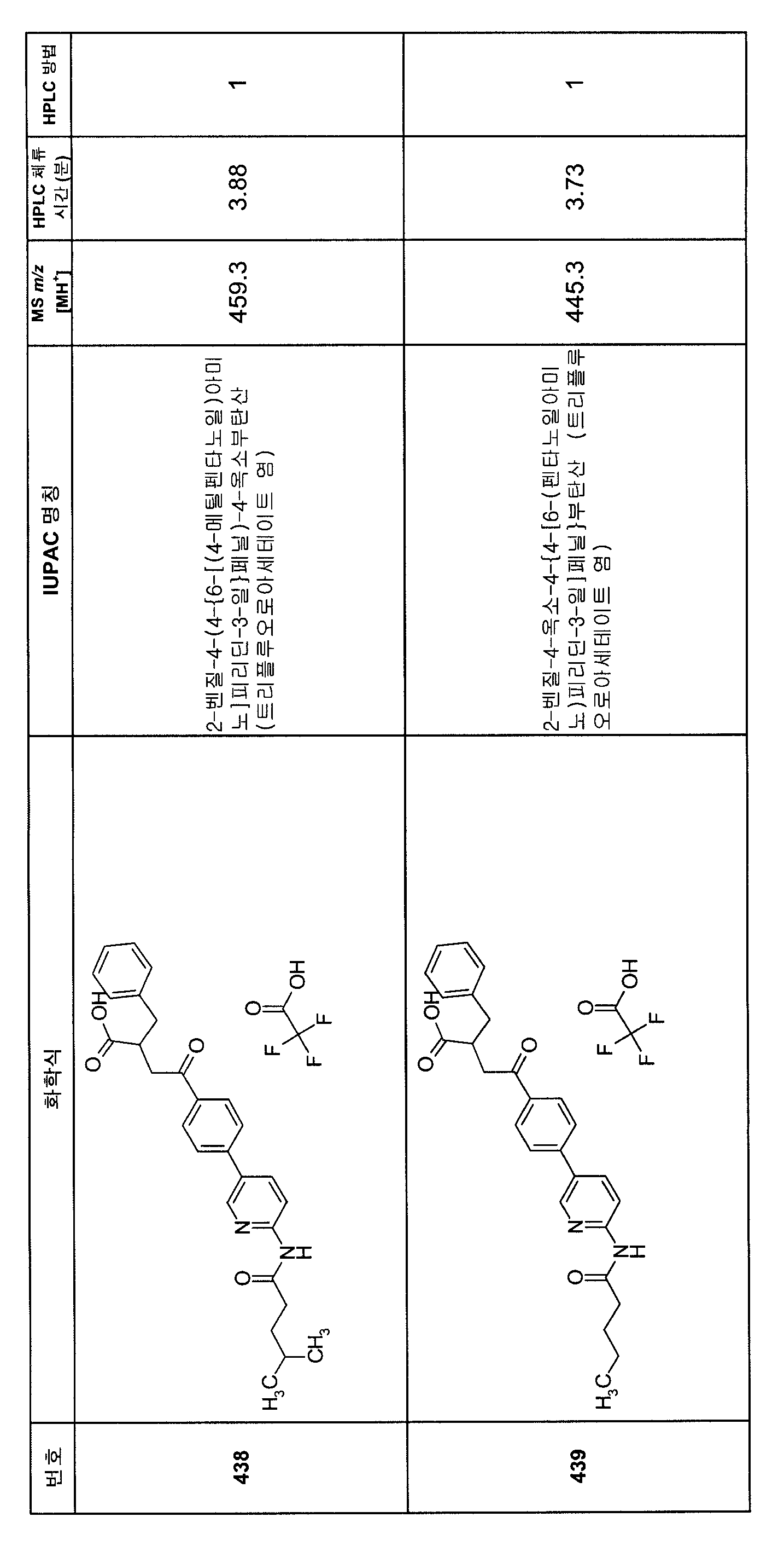 Figure 112007082249387-PCT00276