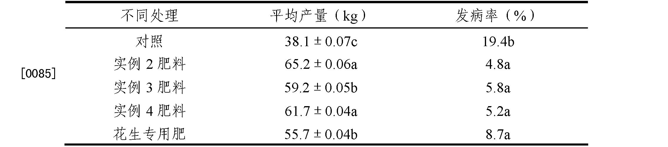 Figure CN102531776BD00091