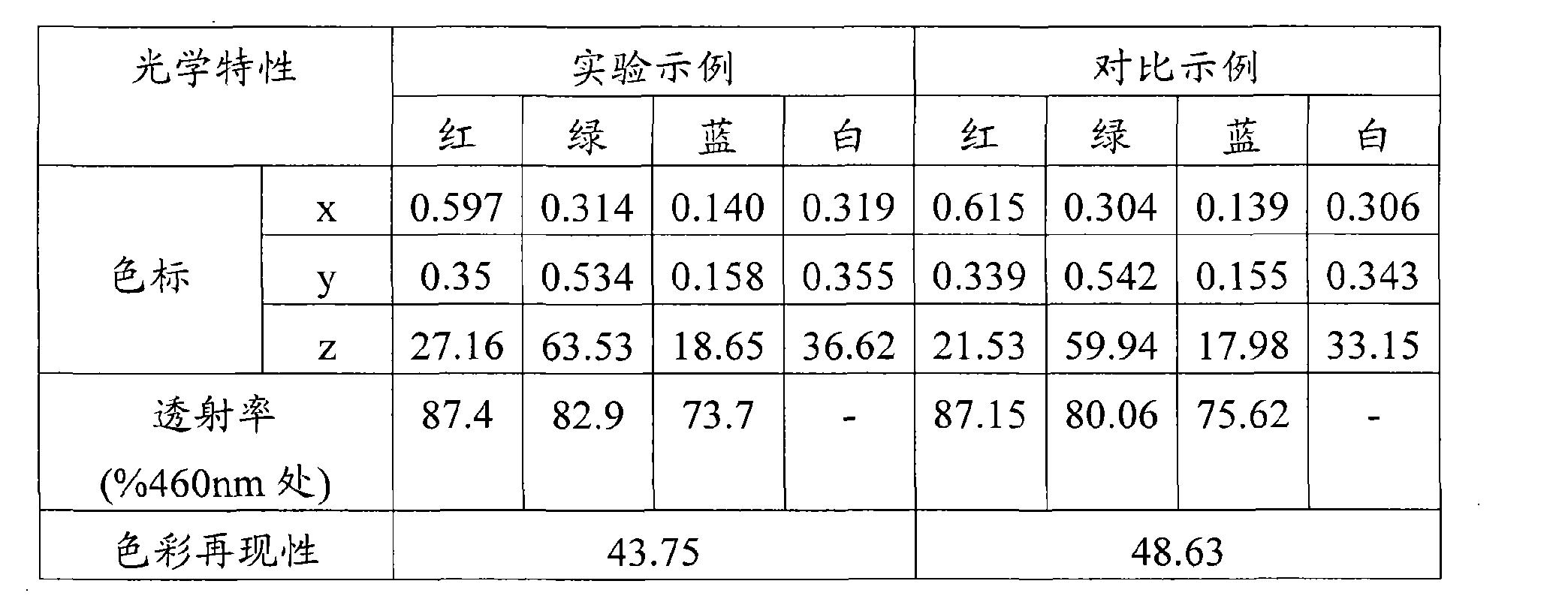 Figure CN101452948BD00161