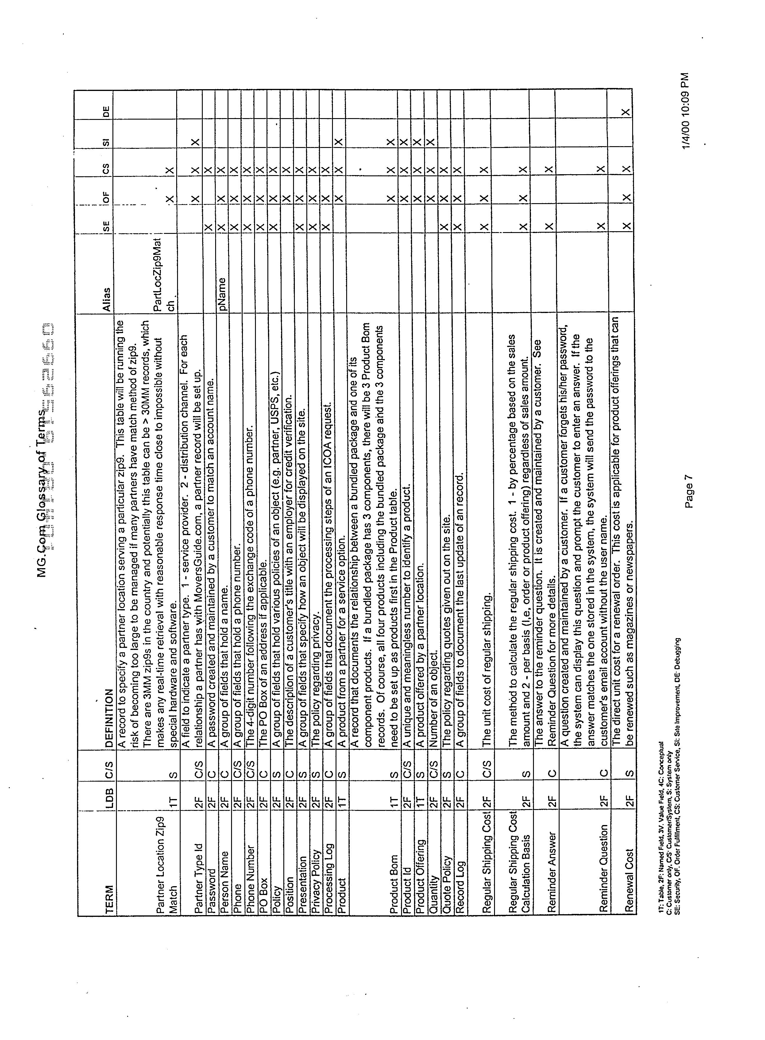 Figure US20020032721A1-20020314-P00028