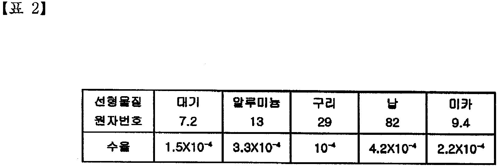 Figure 112000521634713-pat00002