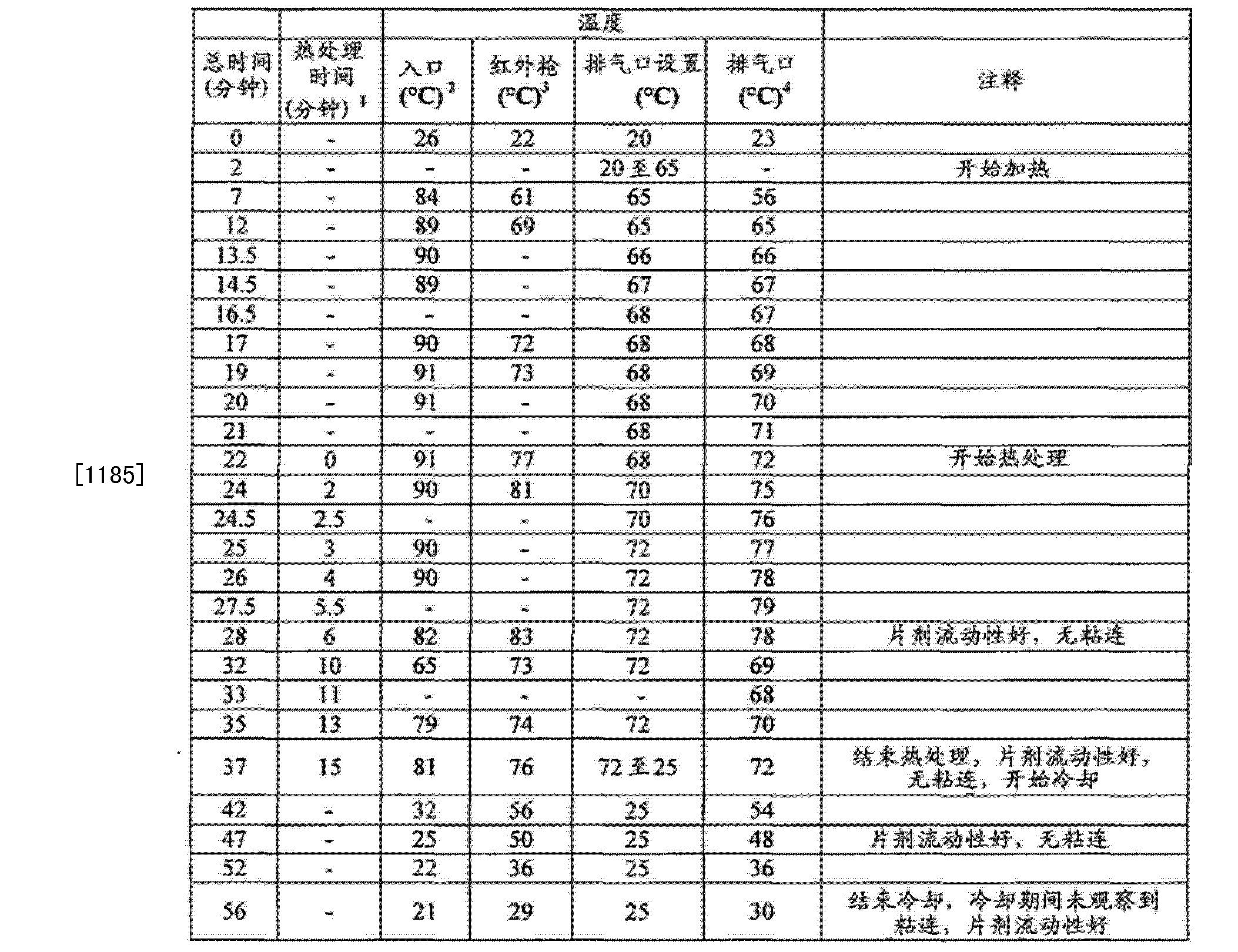 Figure CN102657630BD01102