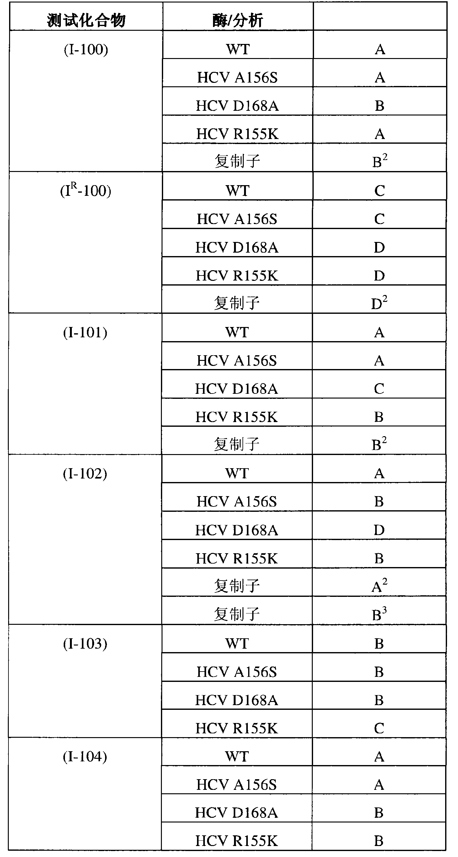 Figure CN101951770BD02141