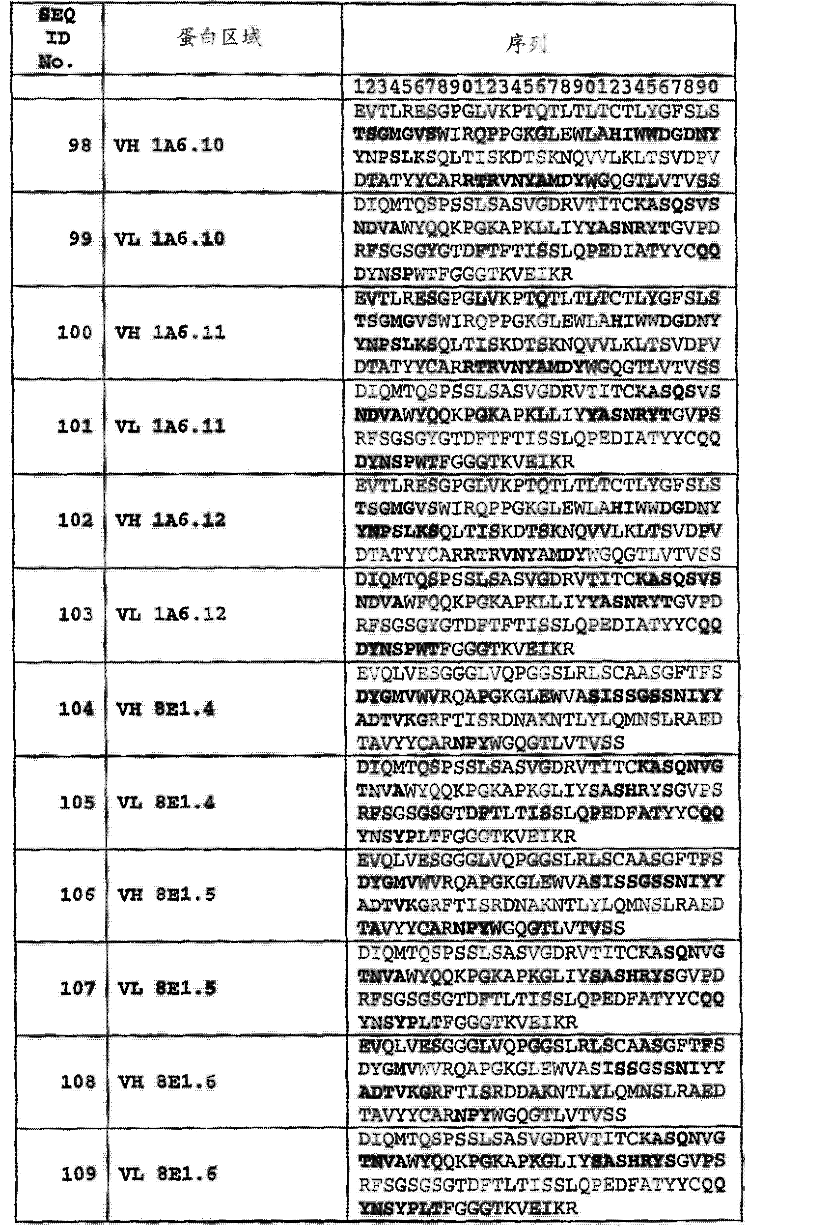Figure CN103145838AD00861