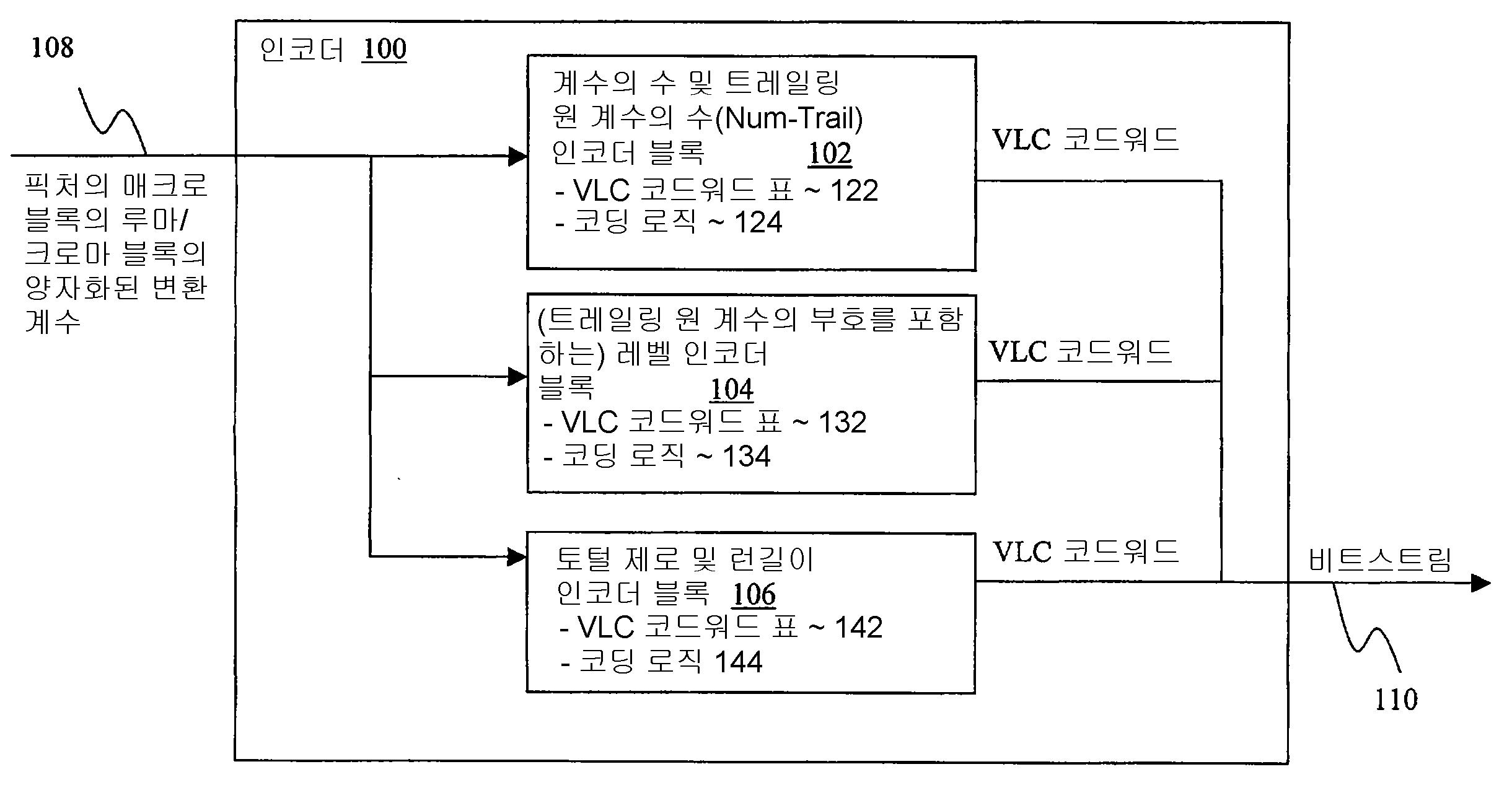 Figure 112004043188316-pct00085