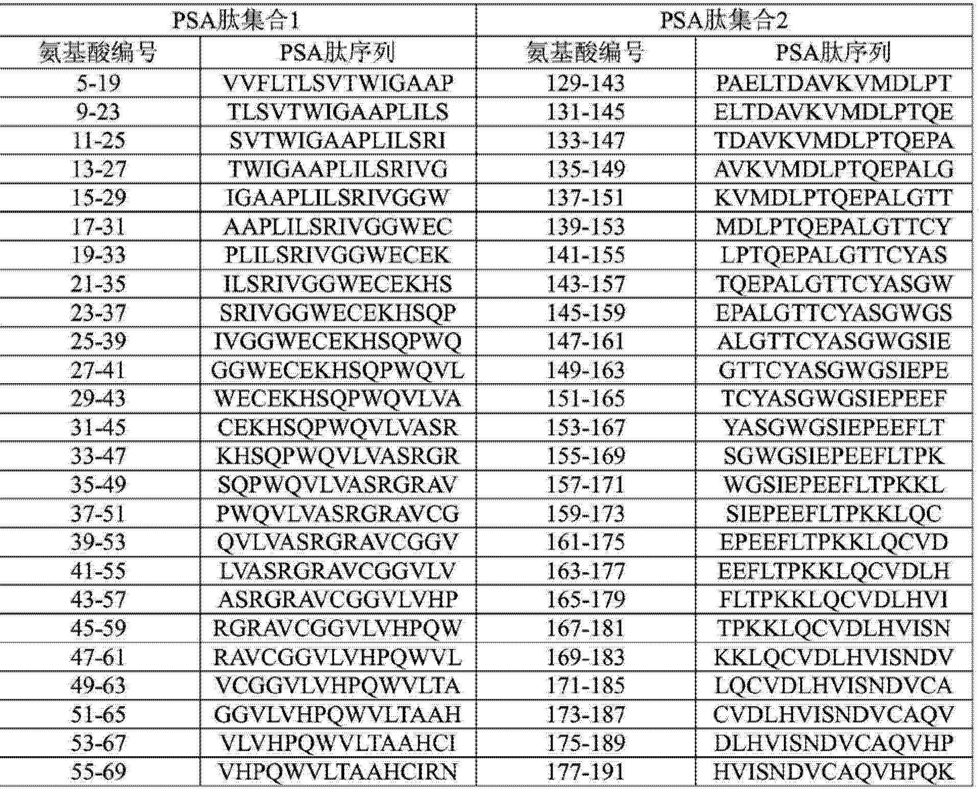 Figure CN104284674AD00901