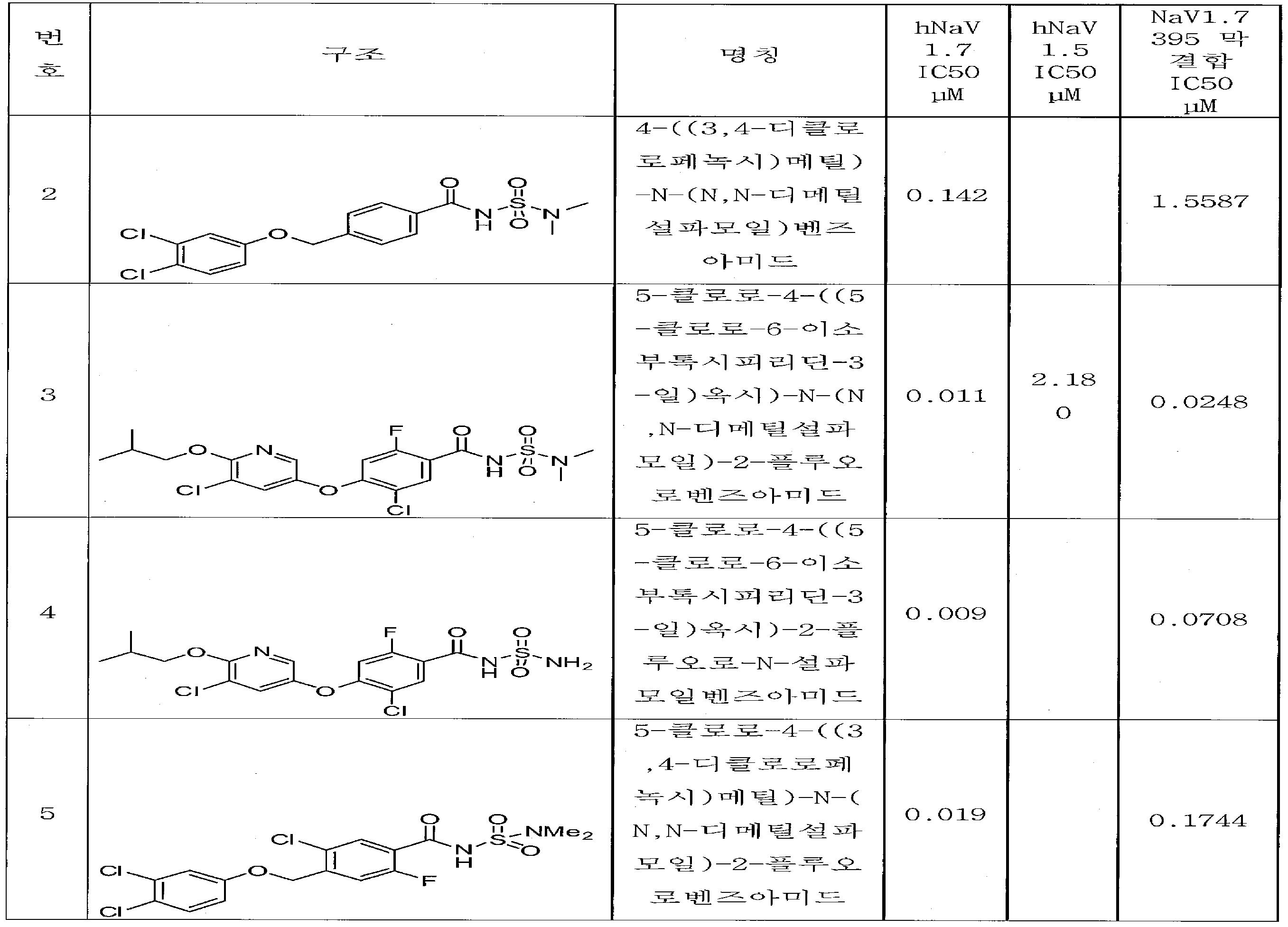 Figure 112015011690175-pct00164