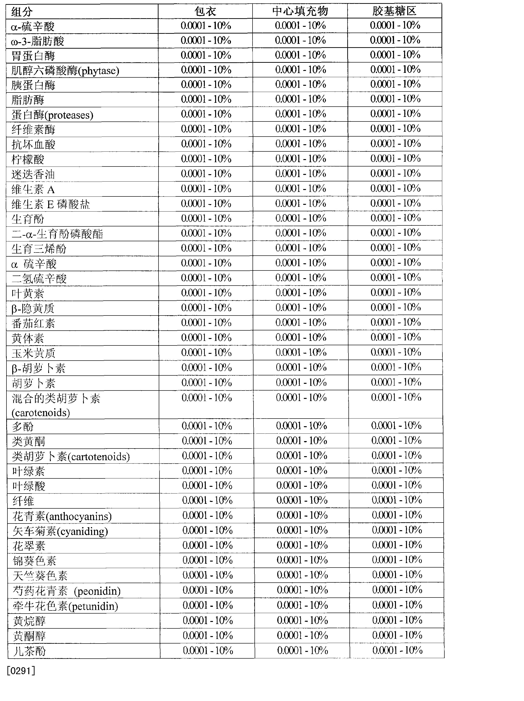 Figure CN101179944BD00541