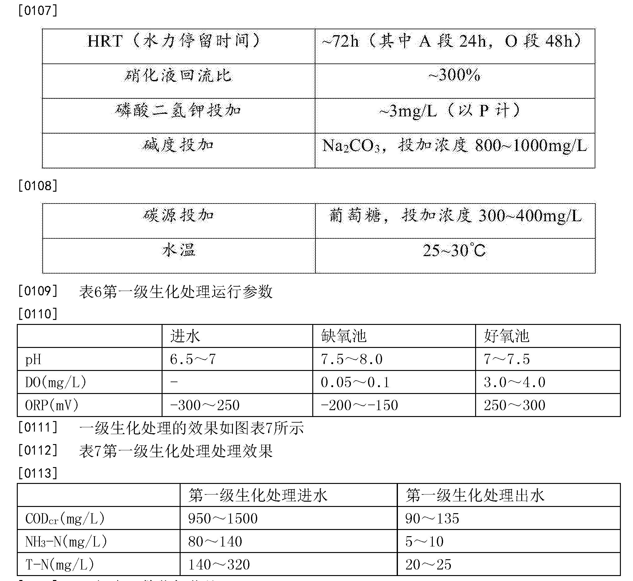 Figure CN205313314UD00121
