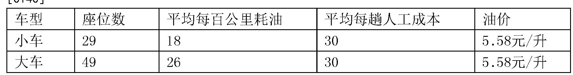 Figure CN106127357AD00142